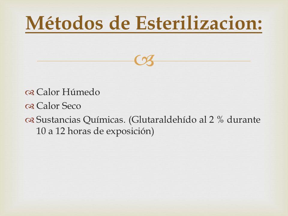 Métodos de Esterilizacion: