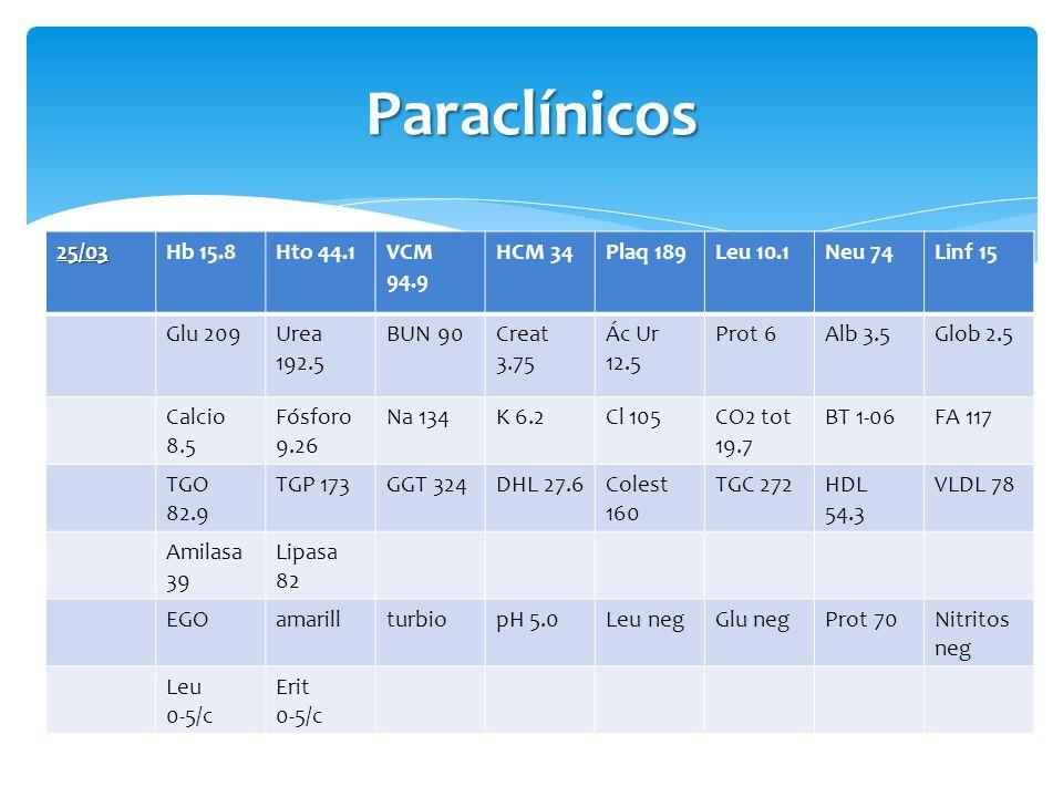 Paraclínicos 25/03 Hb 15.8 Hto 44.1 VCM 94.9 HCM 34 Plaq 189 Leu 10.1