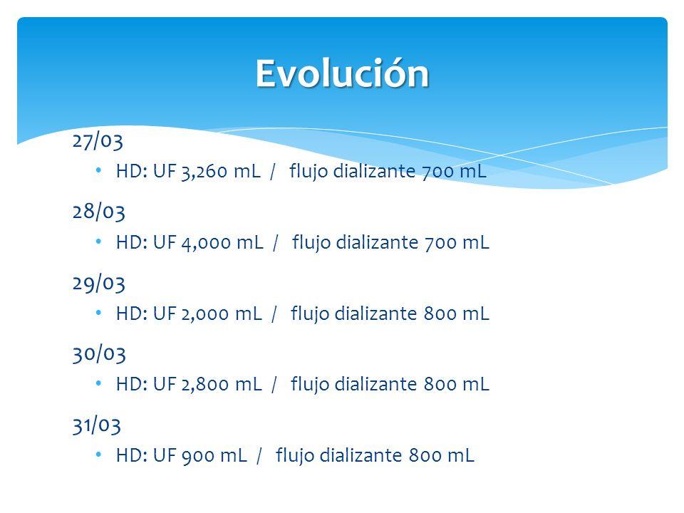 Evolución 27/03. HD: UF 3,260 mL / flujo dializante 700 mL. 28/03. HD: UF 4,000 mL / flujo dializante 700 mL.