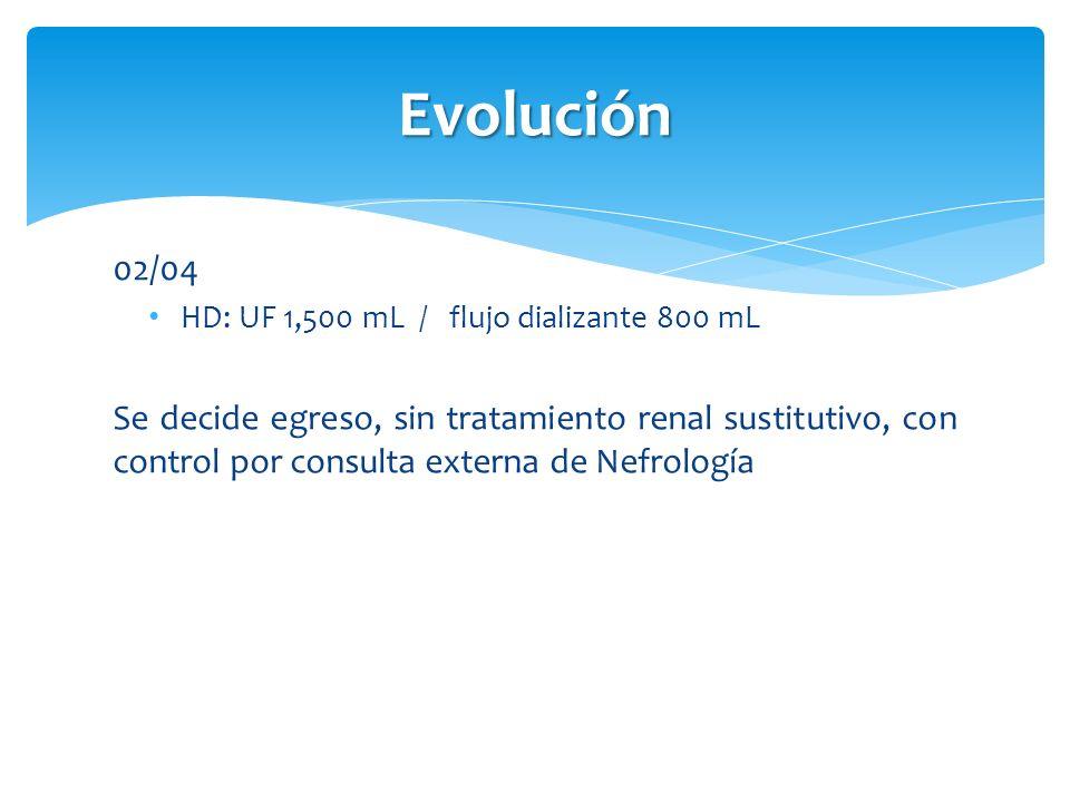 Evolución02/04. HD: UF 1,500 mL / flujo dializante 800 mL.
