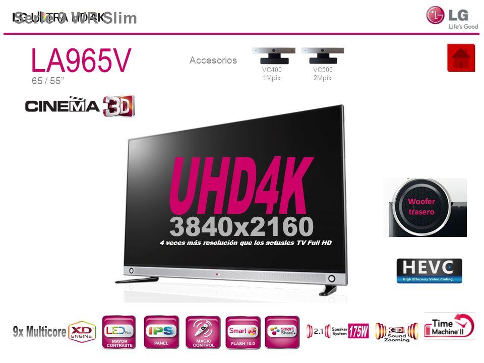 4 veces más resolución que los actuales TV Full HD
