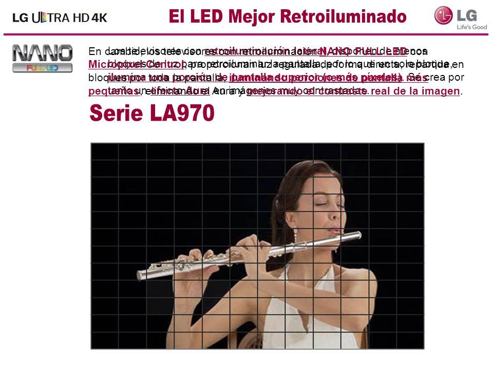 El LED Mejor Retroiluminado
