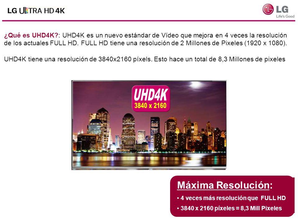 UHD4K 3840 x 2160 Máxima Resolución:
