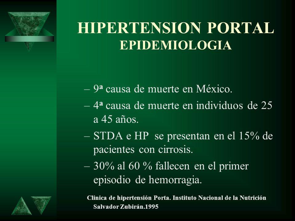 HIPERTENSION PORTAL EPIDEMIOLOGIA
