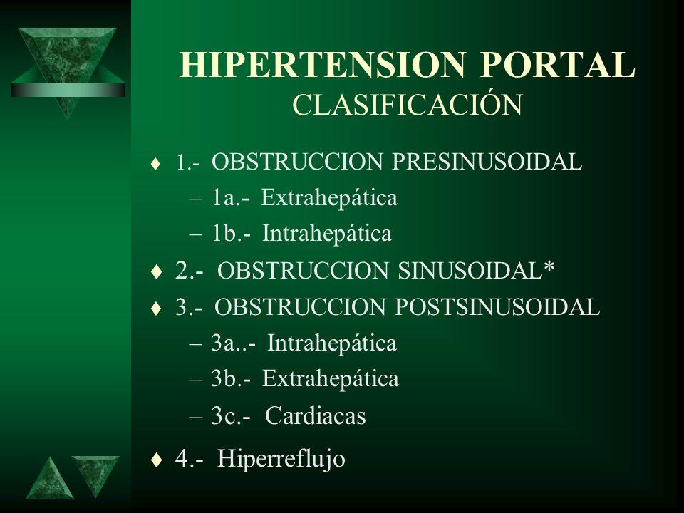 HIPERTENSION PORTAL CLASIFICACIÓN