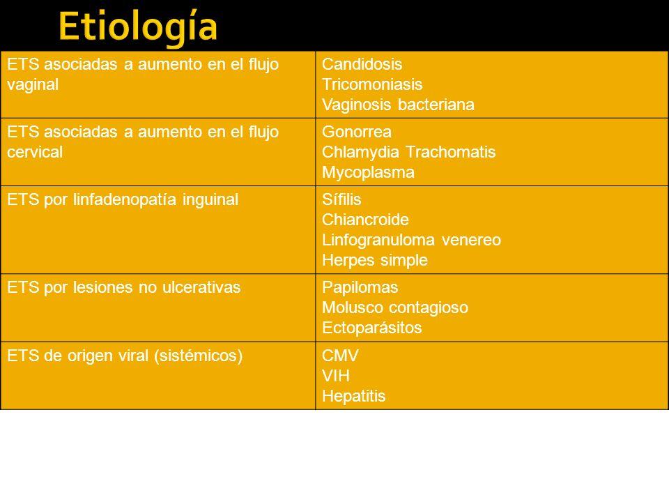 Etiología ETS asociadas a aumento en el flujo vaginal Candidosis