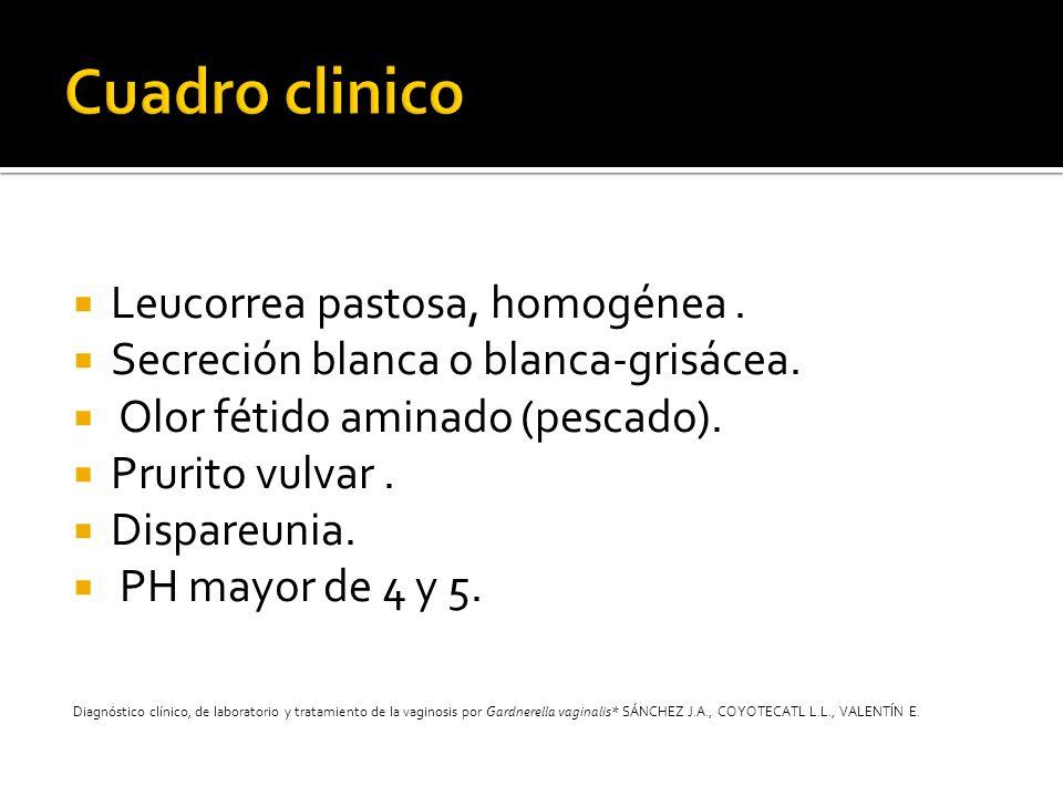 Cuadro clinico Leucorrea pastosa, homogénea .
