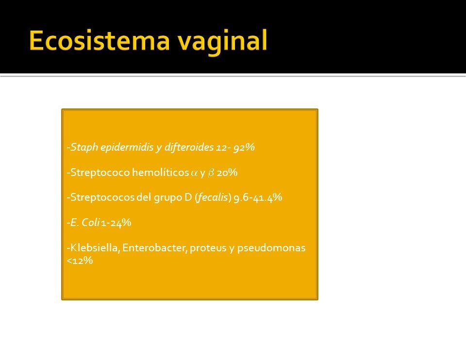 Ecosistema vaginal Staph epidermidis y difteroides 12- 92%