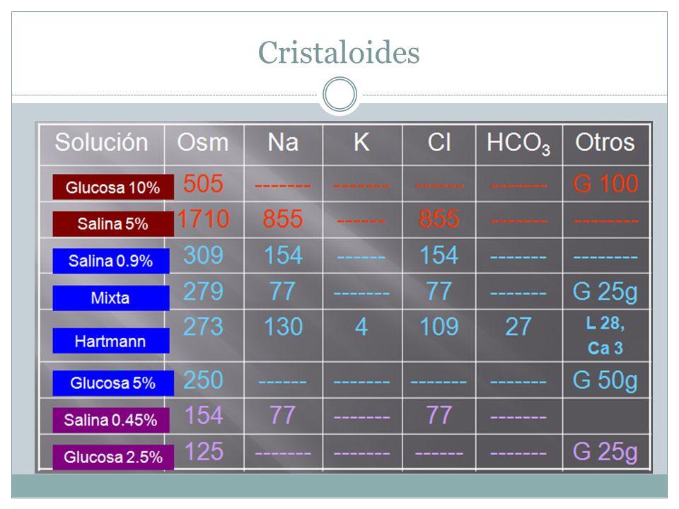 Cristaloides G: glucosa