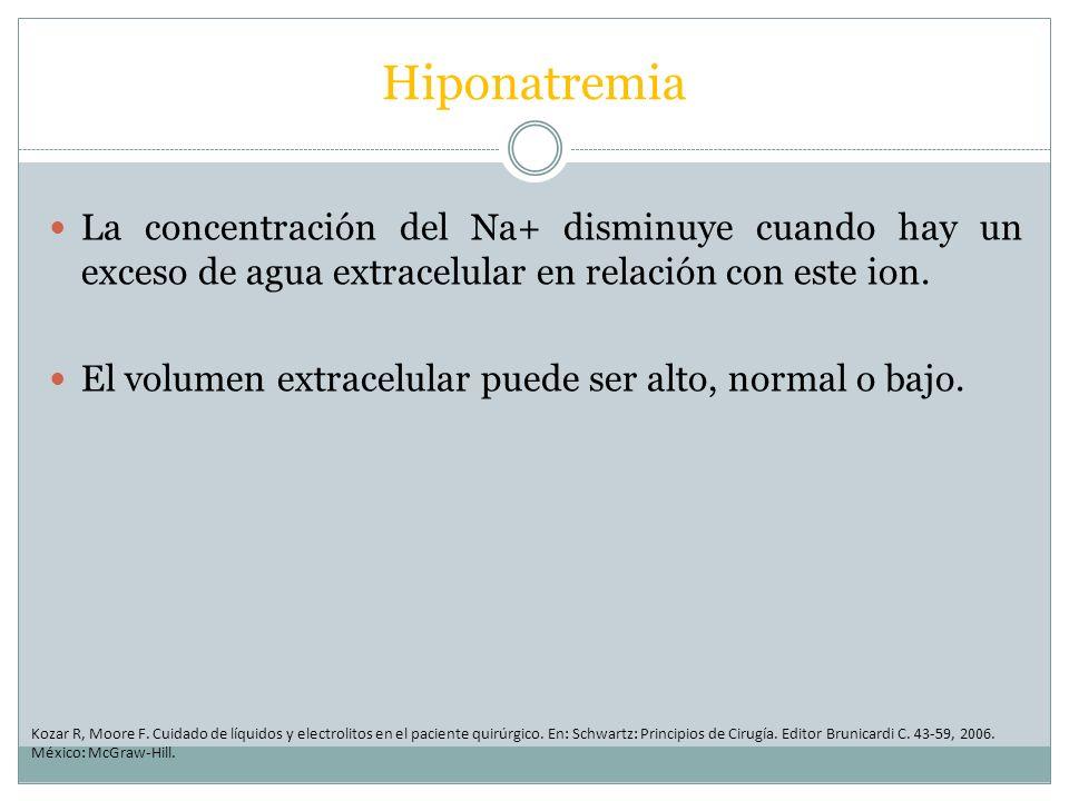 Hiponatremia La concentración del Na+ disminuye cuando hay un exceso de agua extracelular en relación con este ion.