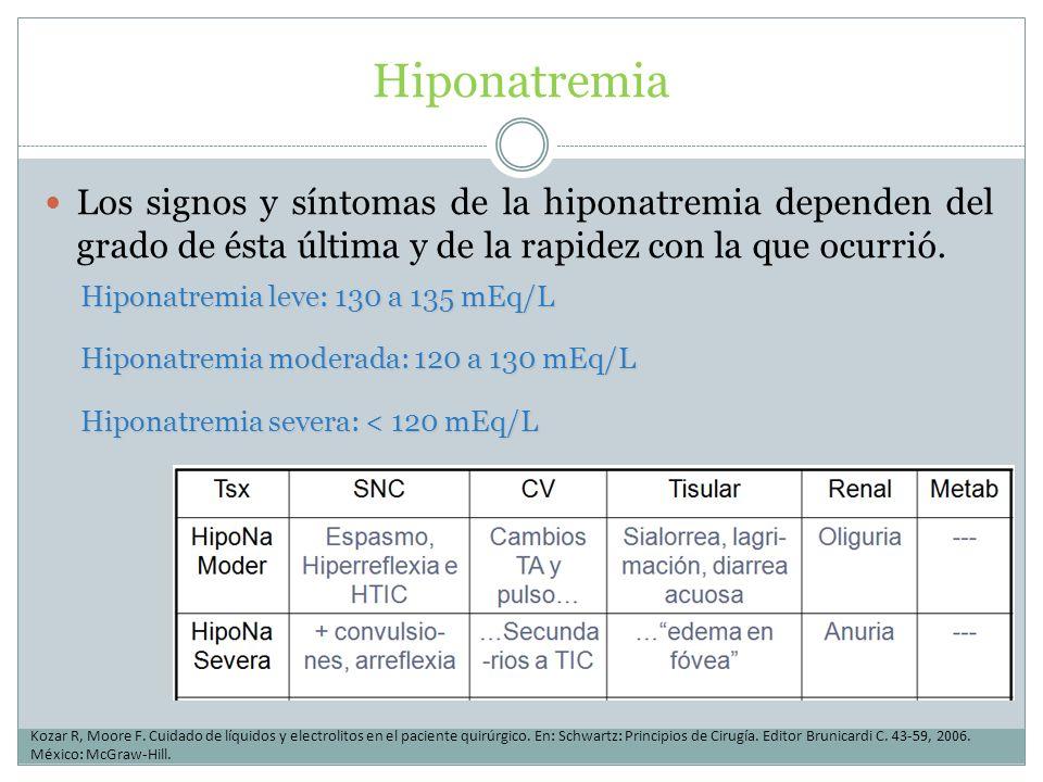 Hiponatremia Los signos y síntomas de la hiponatremia dependen del grado de ésta última y de la rapidez con la que ocurrió.