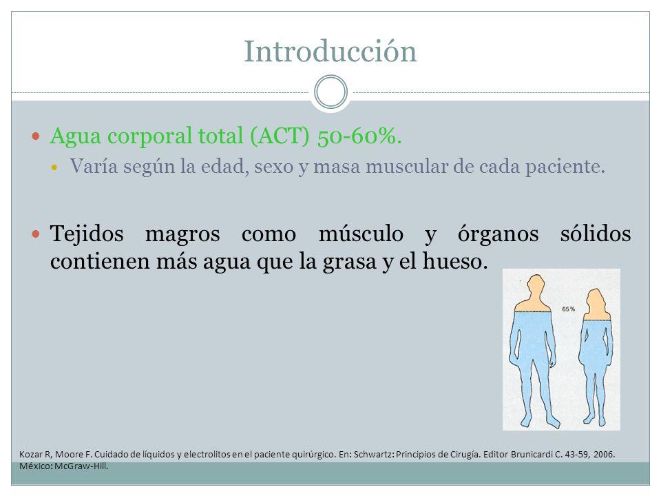 Introducción Agua corporal total (ACT) 50-60%.