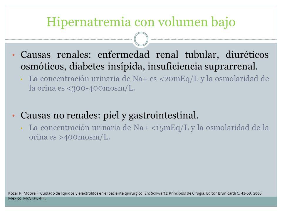 Hipernatremia con volumen bajo