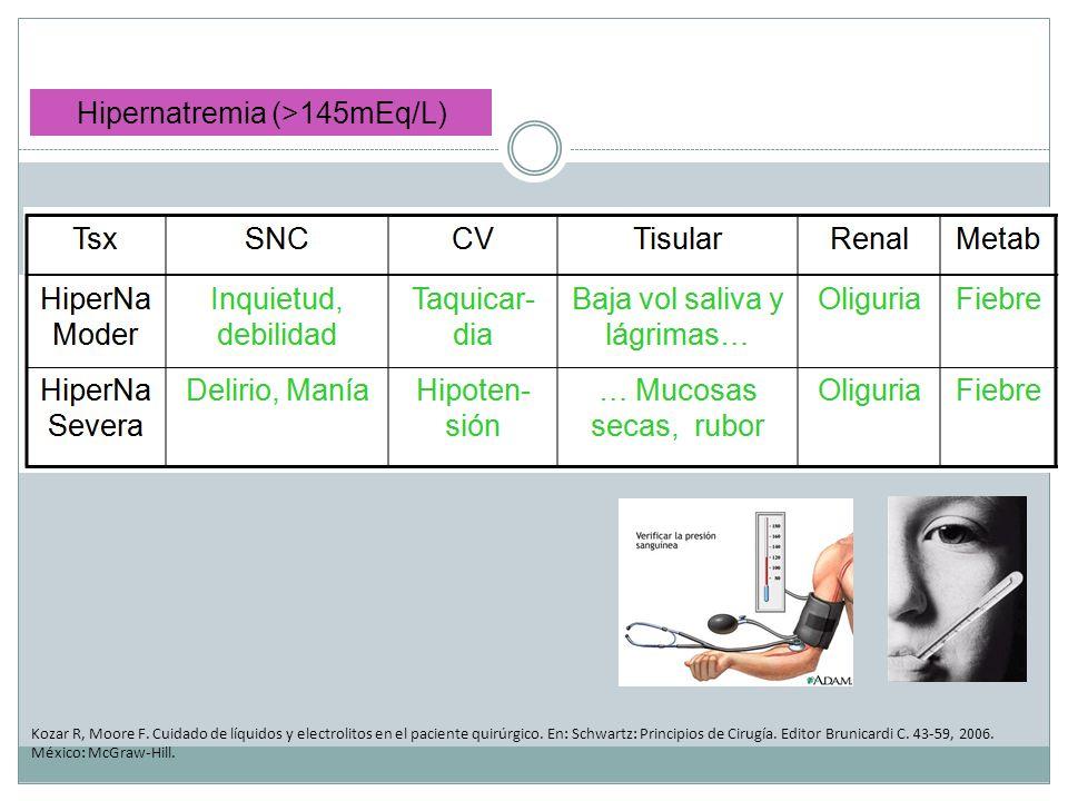 Hipernatremia (>145mEq/L)