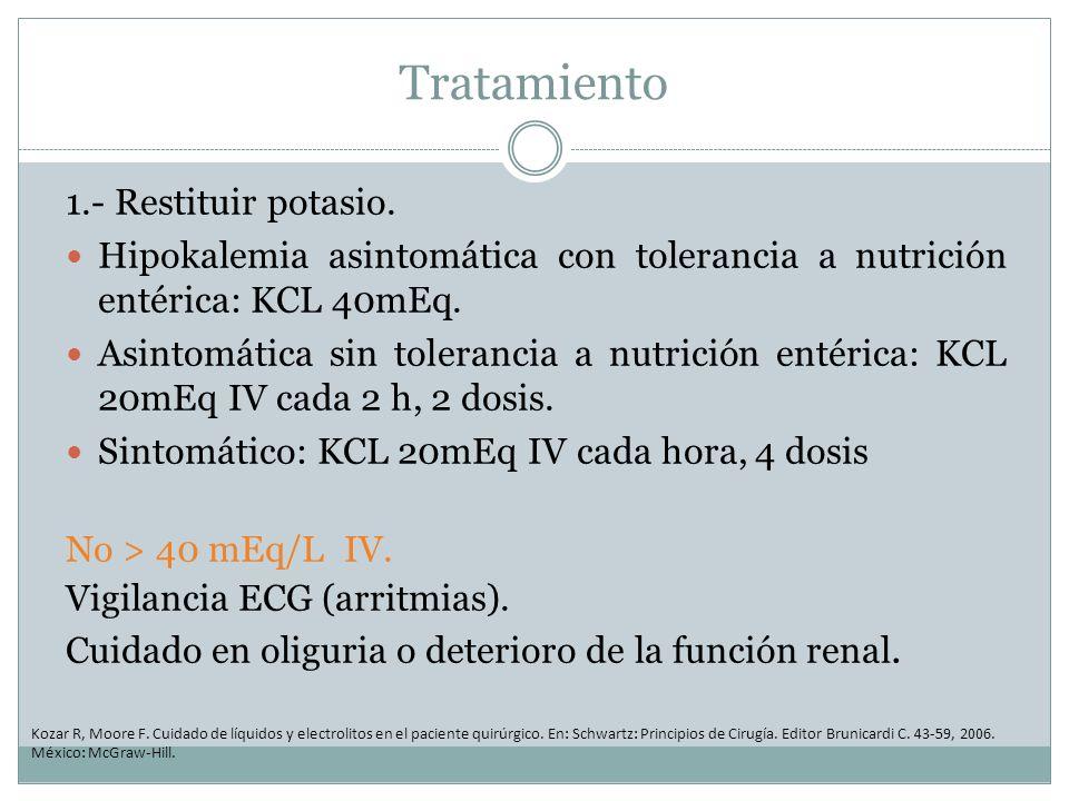 Tratamiento 1.- Restituir potasio.