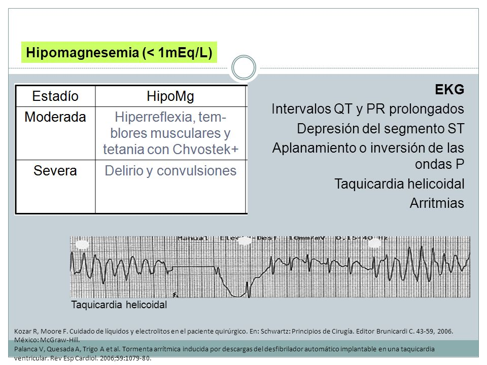 Hipomagnesemia (< 1mEq/L)