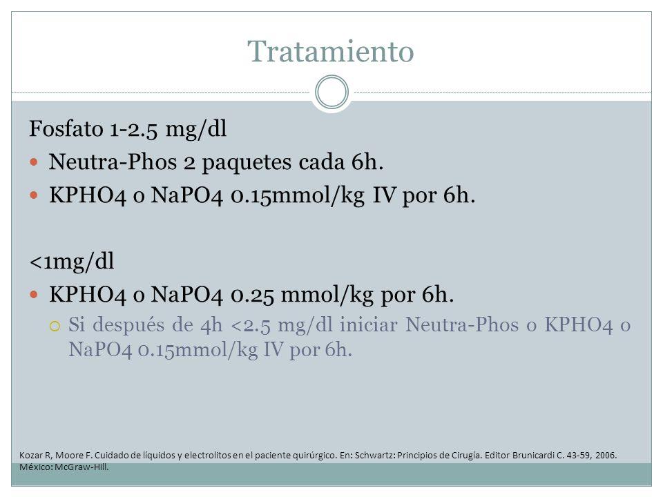 Tratamiento Fosfato 1-2.5 mg/dl Neutra-Phos 2 paquetes cada 6h.