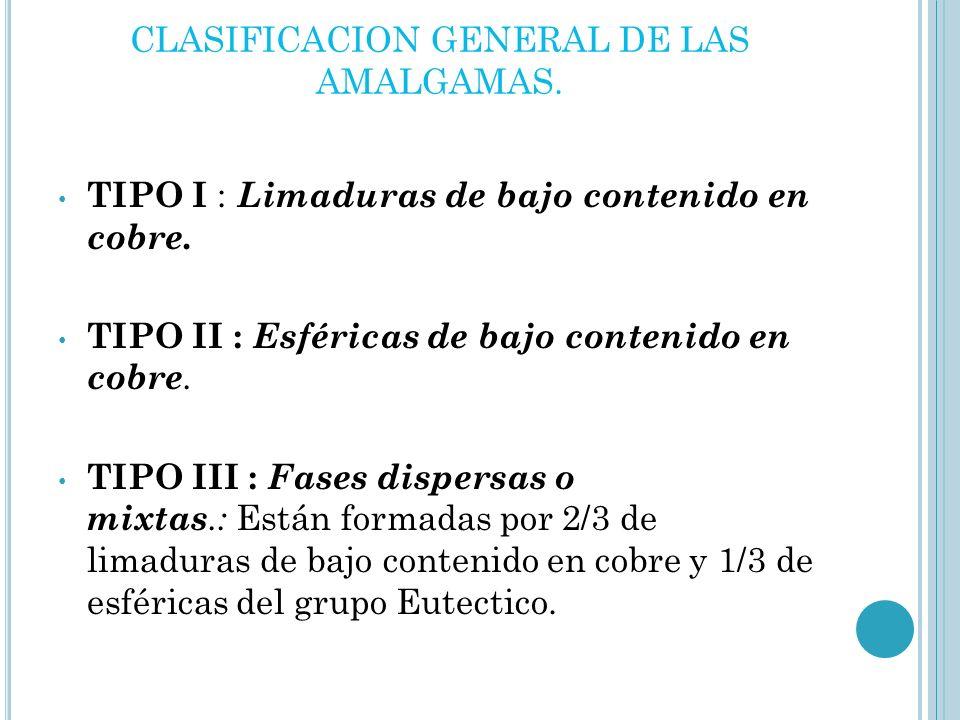 CLASIFICACION GENERAL DE LAS AMALGAMAS.