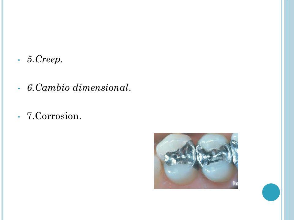 5.Creep. 6.Cambio dimensional. 7.Corrosion.