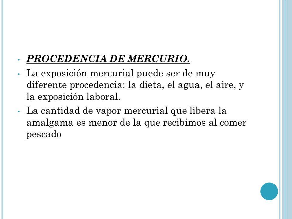 PROCEDENCIA DE MERCURIO.