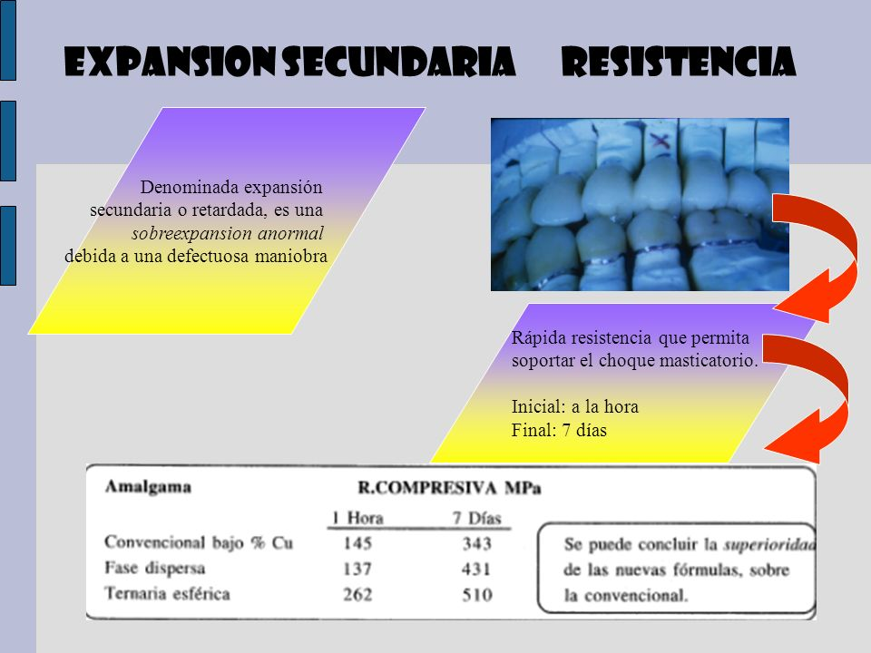 EXPANSION SECUNDARIA RESISTENCIA