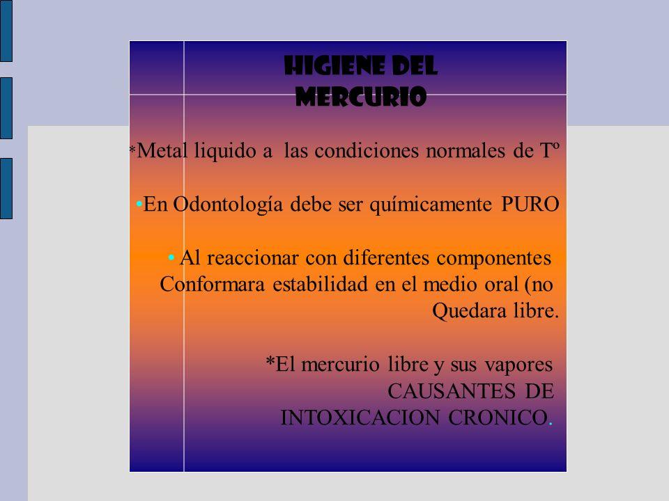 HIGIENE DEL MERCURIO En Odontología debe ser químicamente PURO
