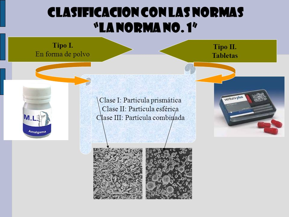 CLASIFICACION CON LAS NORMAS LA NORMA No. 1
