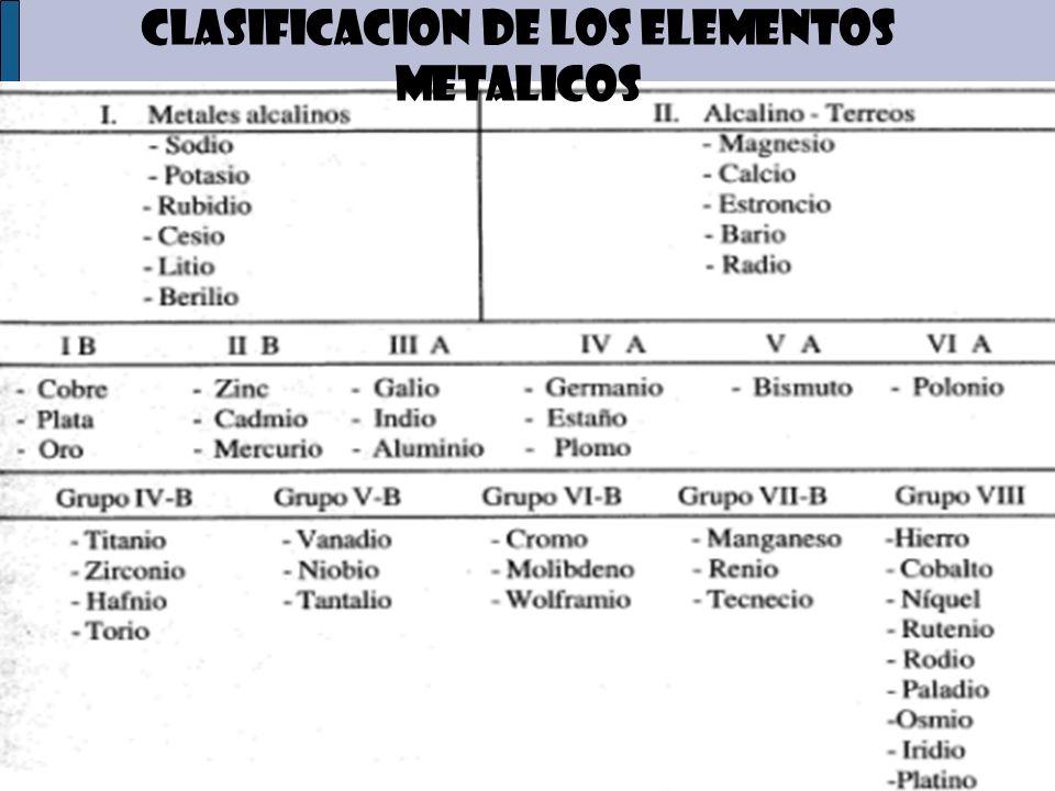 CLASIFICACION DE LOS ELEMENTOS METALICOS