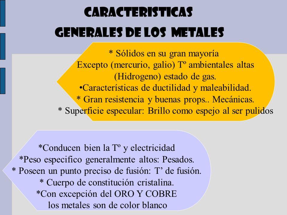 GENERALES DE LOS METALES
