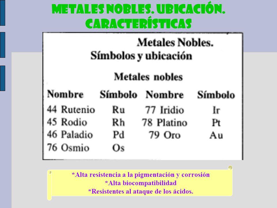 Metales nobles. Ubicación. características