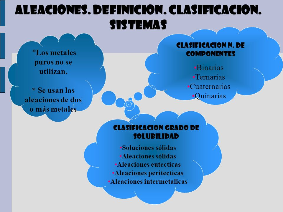 ALEACIONES. DEFINICION. CLASIFICACION. SISTEMAS