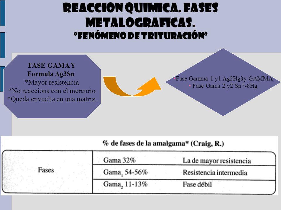 REACCION QUIMICA. FASES METALOGRAFICAS. fenómeno de trituración