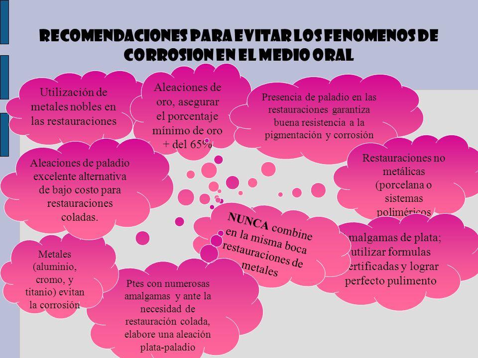 RECOMENDACIONES PARA EVITAR LOS FENOMENOS DE CORROSION EN EL MEDIO ORAL