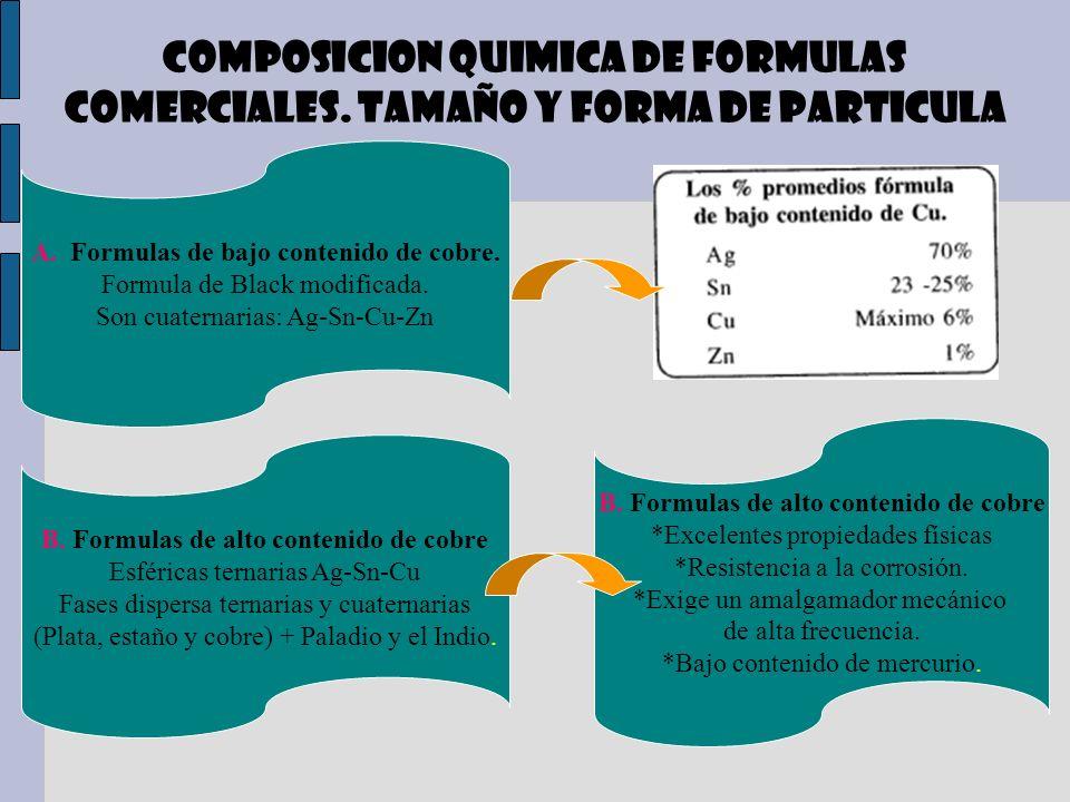 COMPOSICION QUIMICA DE FORMULAS COMERCIALES