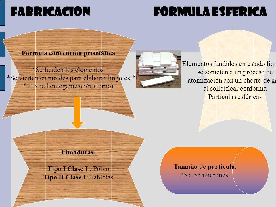 FABRICACION FORMULA ESFERICA