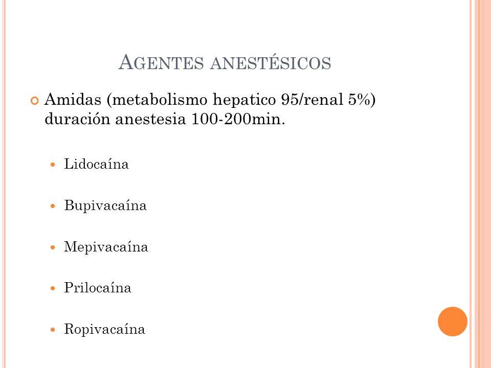 Agentes anestésicos Amidas (metabolismo hepatico 95/renal 5%) duración anestesia 100-200min. Lidocaína.