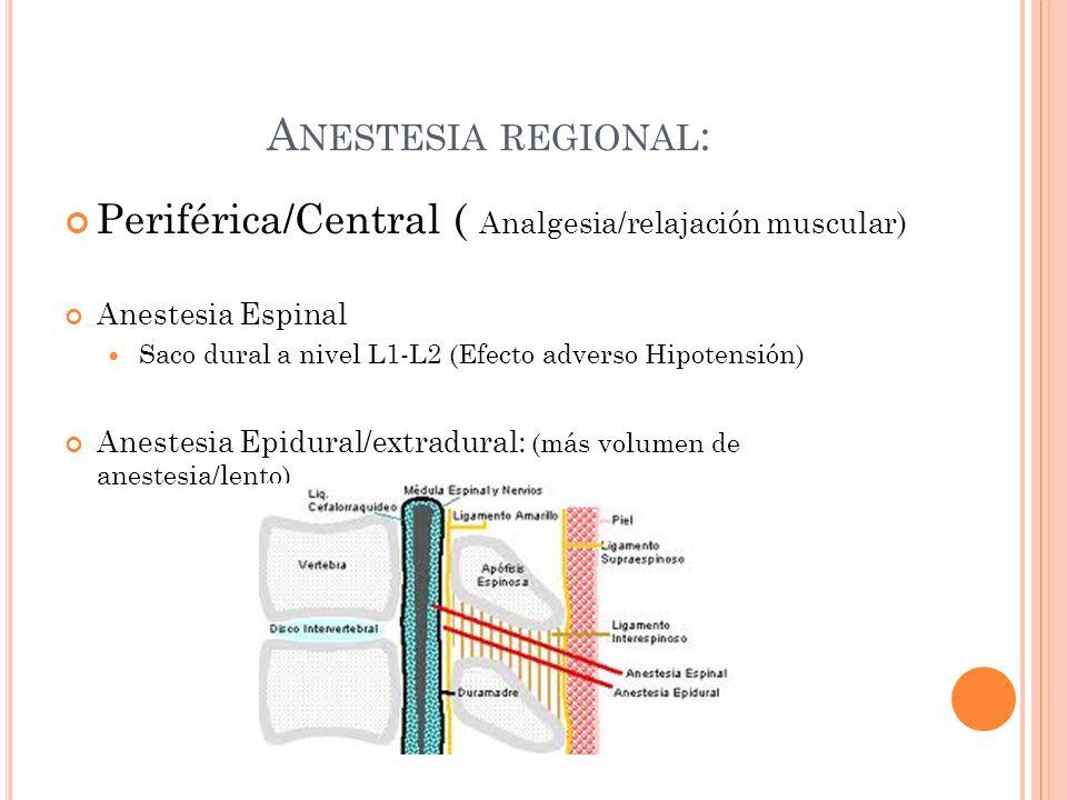 Anestesia regional:Periférica/Central ( Analgesia/relajación muscular) Anestesia Espinal. Saco dural a nivel L1-L2 (Efecto adverso Hipotensión)