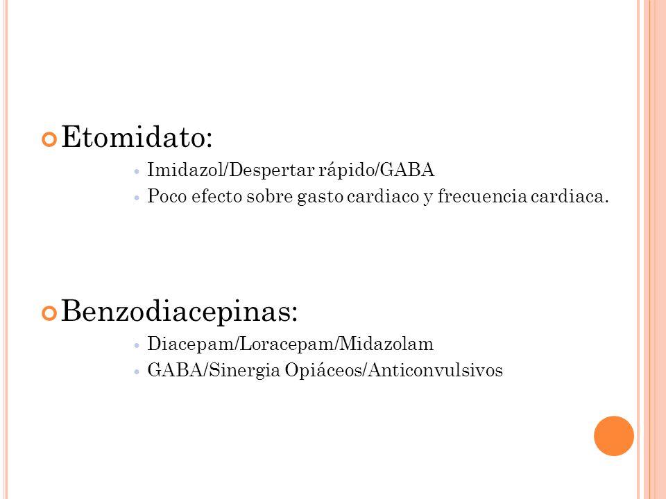 Etomidato: Benzodiacepinas: Imidazol/Despertar rápido/GABA