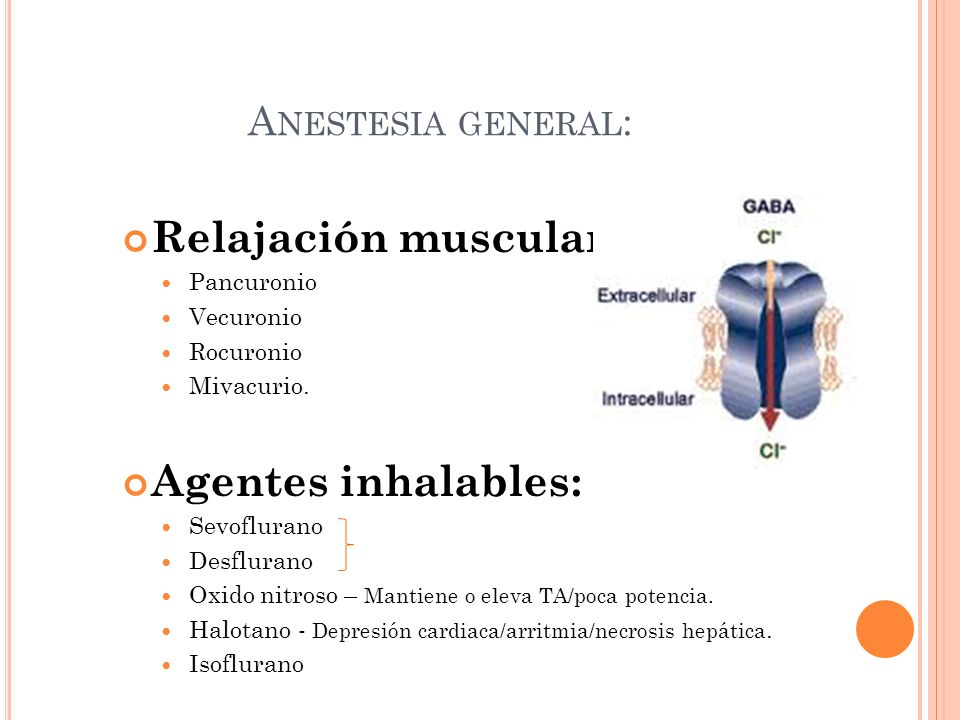 Relajación muscular: Agentes inhalables: Anestesia general: Pancuronio
