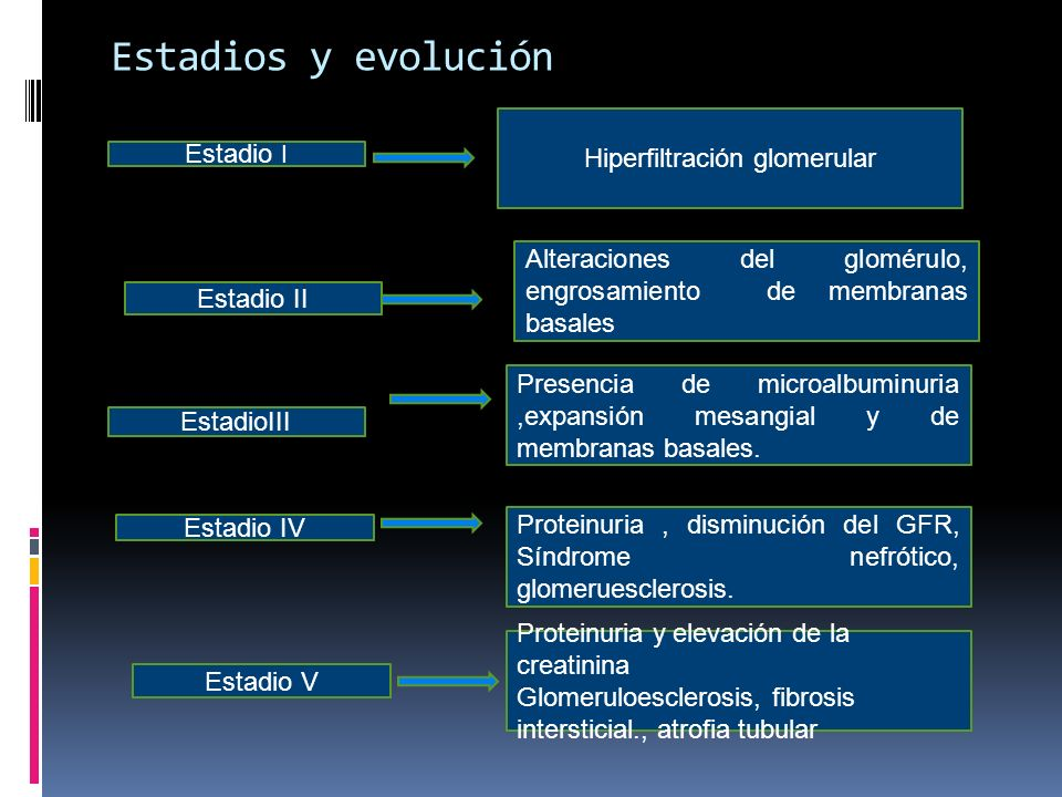 Hiperfiltración glomerular