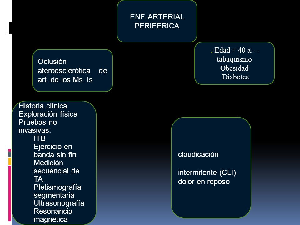 ENF. ARTERIAL PERIFERICA