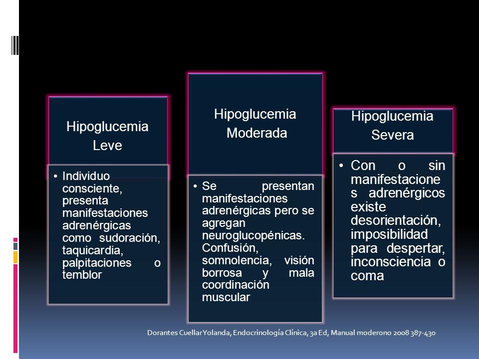 Hipoglucemia Leve. Individuo consciente, presenta manifestaciones adrenérgicas como sudoración, taquicardia, palpitaciones o temblor.