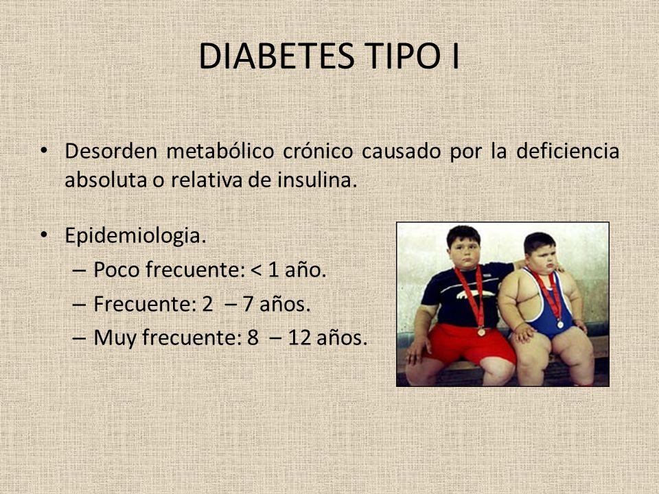 DIABETES TIPO IDesorden metabólico crónico causado por la deficiencia absoluta o relativa de insulina.