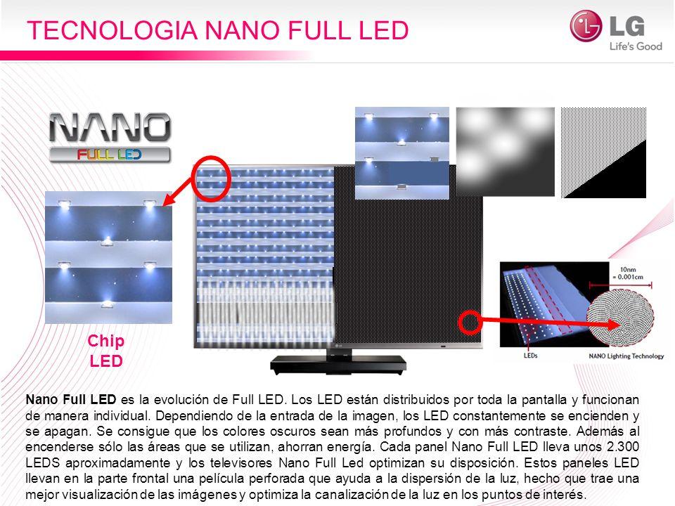 TECNOLOGIA NANO FULL LED