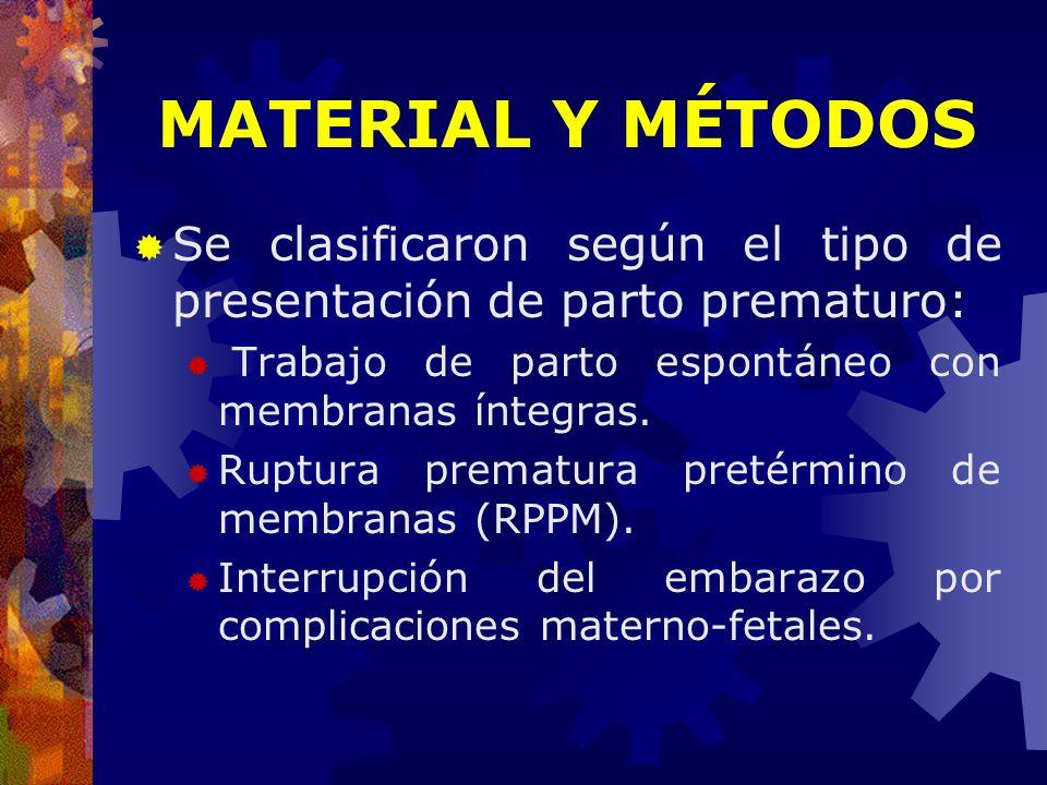 MATERIAL Y MÉTODOS Se clasificaron según el tipo de presentación de parto prematuro: Trabajo de parto espontáneo con membranas íntegras.