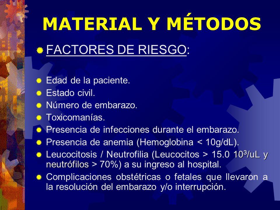 MATERIAL Y MÉTODOS FACTORES DE RIESGO: Edad de la paciente.