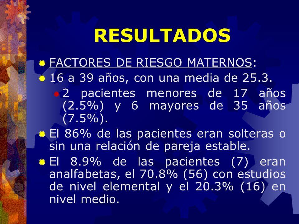 RESULTADOS FACTORES DE RIESGO MATERNOS: