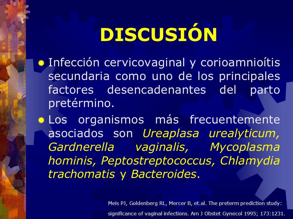 DISCUSIÓN Infección cervicovaginal y corioamnioítis secundaria como uno de los principales factores desencadenantes del parto pretérmino.