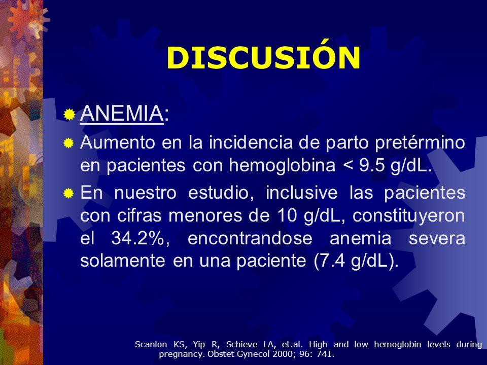 DISCUSIÓN ANEMIA: Aumento en la incidencia de parto pretérmino en pacientes con hemoglobina < 9.5 g/dL.