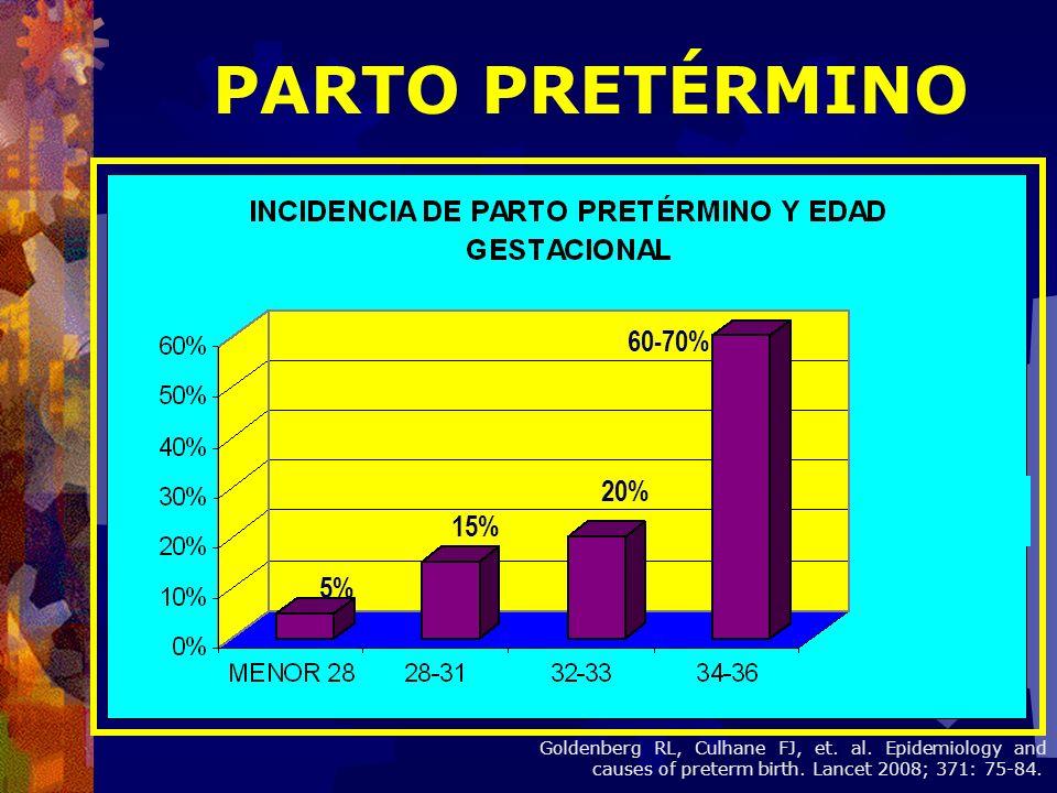 PARTO PRETÉRMINO 60-70% 20% 15% 5%